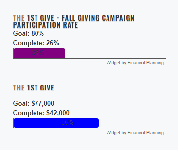 Week #3 – Fall Giving Details